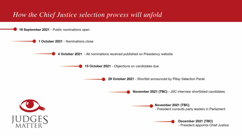 Explainer: How the chief justice selection process will unfold